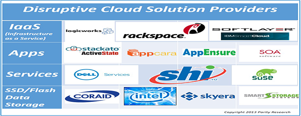 disruptive-cloud-providers